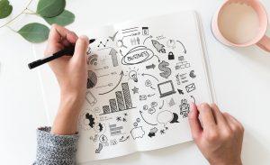 werkwijze, aanpak, creatief denken